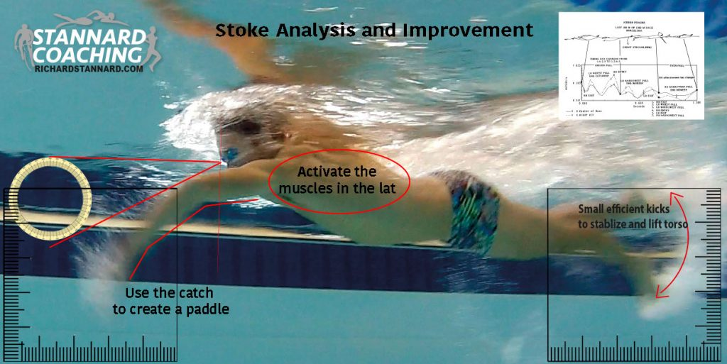 Stroke-analysis-and-improvemnt